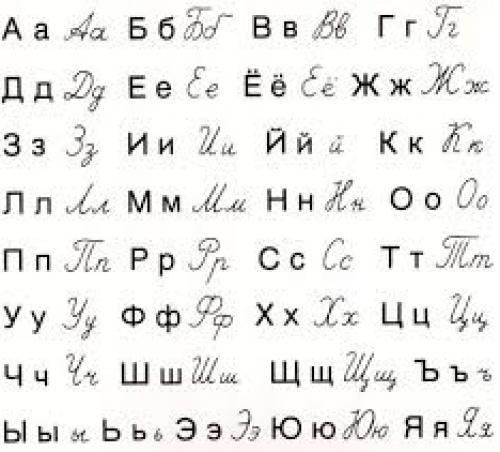 Petycja ws. wprowadzenia cyrylicy, jako dodatkowy alfabet w języku polskim
